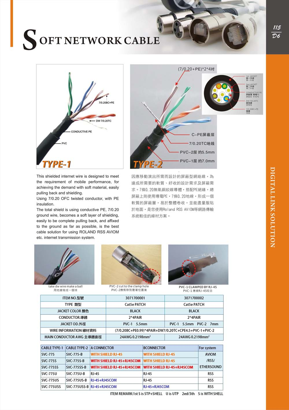 Soft Network Cable - SUN RISE EXACT INDUSTRIAL CO.